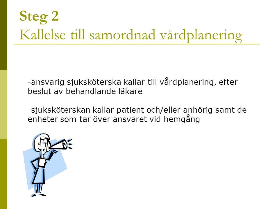 Steg 2 Kallelse till samordnad vårdplanering