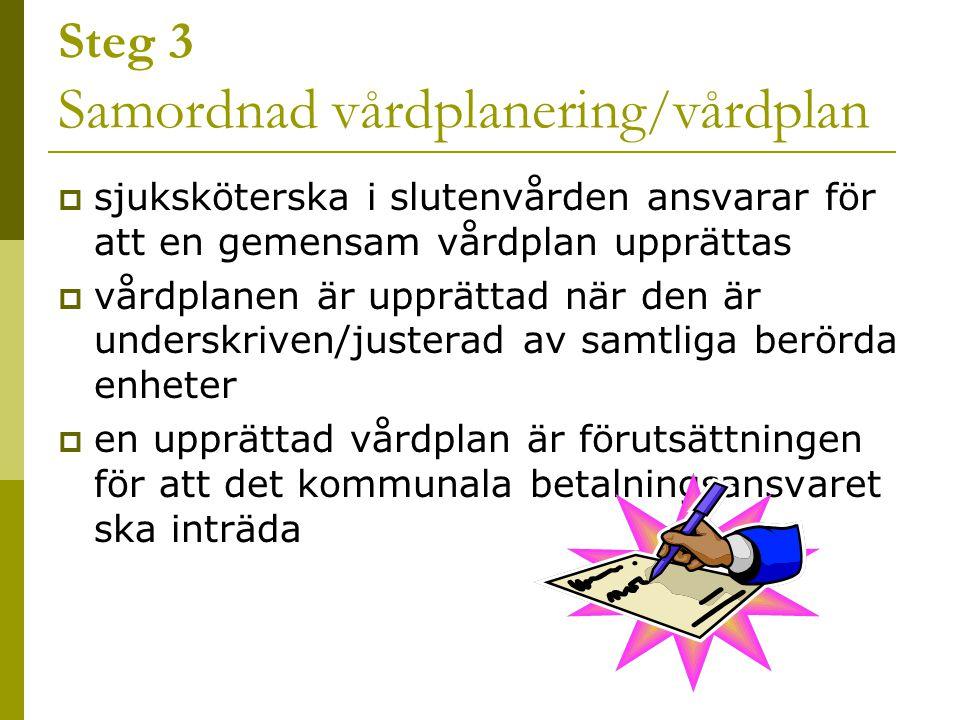 Steg 3 Samordnad vårdplanering/vårdplan