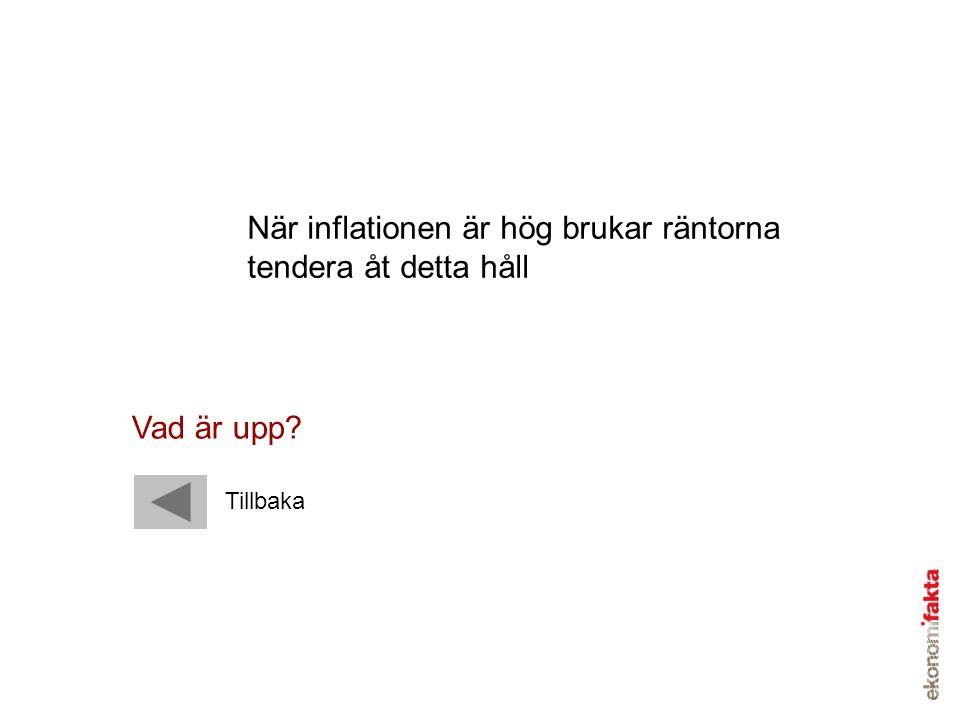 När inflationen är hög brukar räntorna tendera åt detta håll