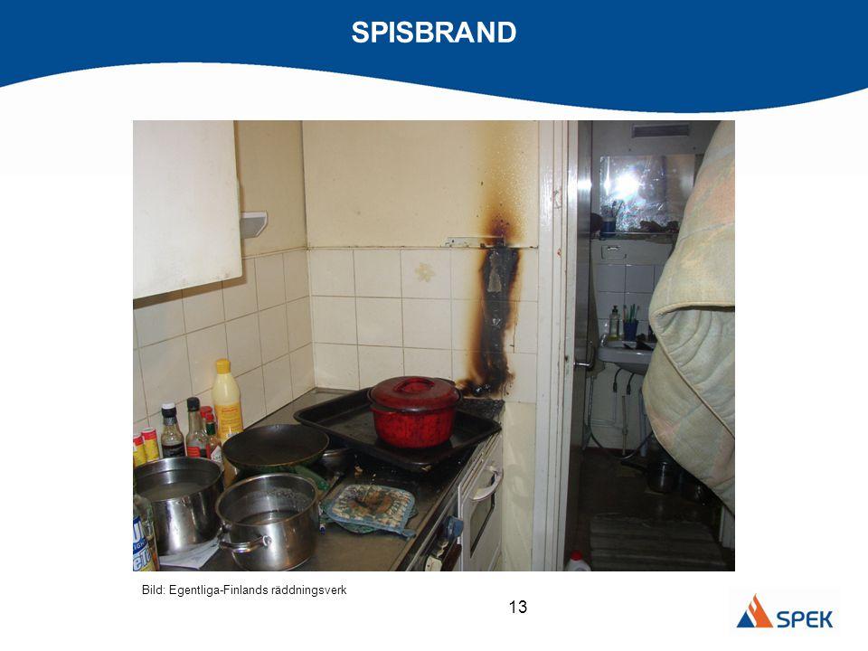 SPISBRAND Bild: Egentliga-Finlands räddningsverk