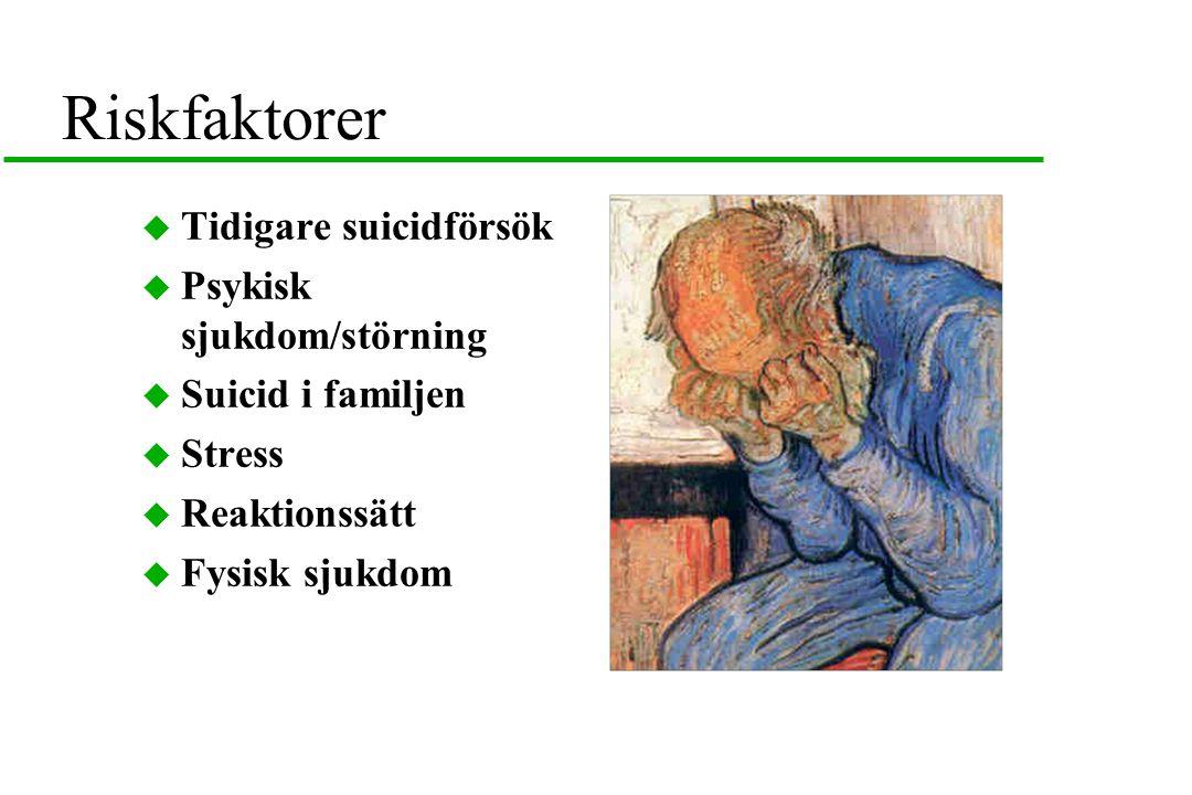Riskfaktorer Tidigare suicidförsök Psykisk sjukdom/störning