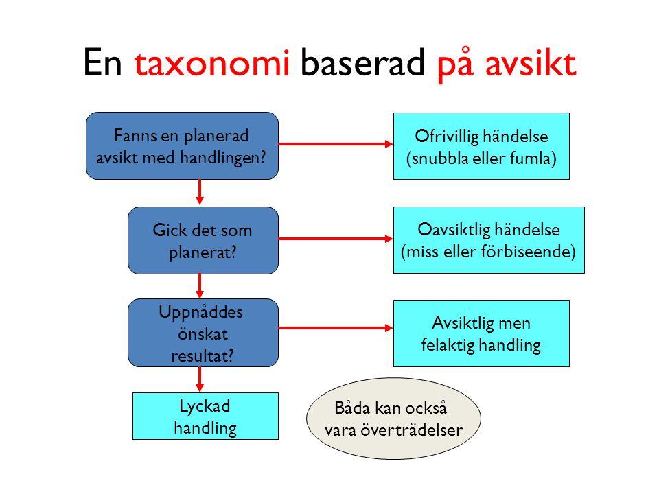 En taxonomi baserad på avsikt