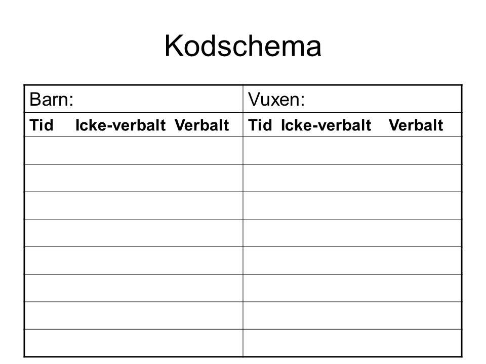 Kodschema Barn: Vuxen: Tid Icke-verbalt Verbalt