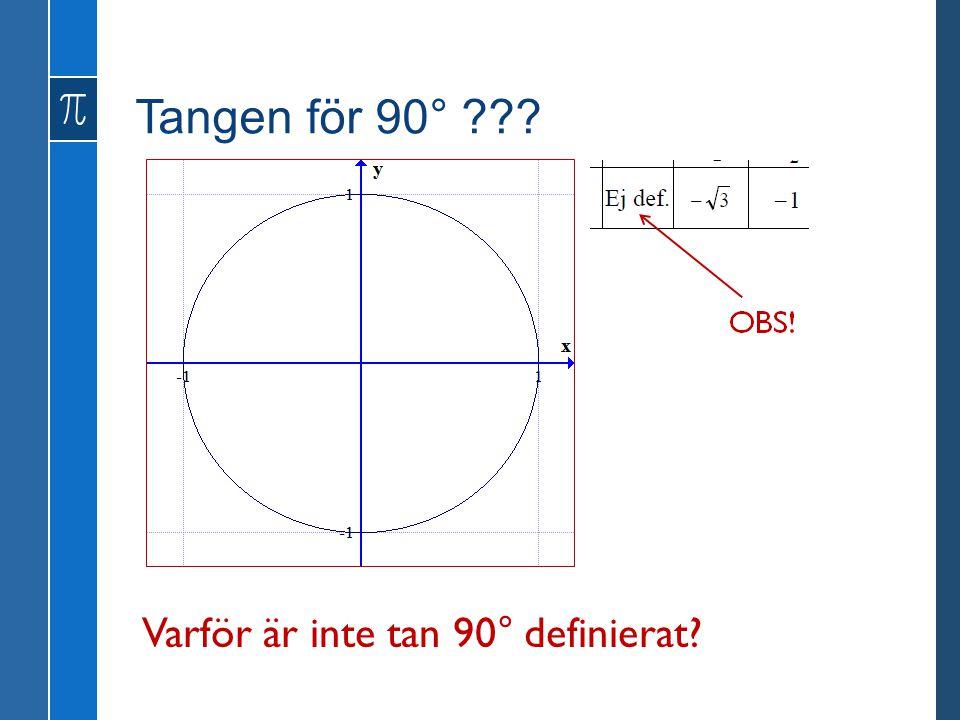 Tangen för 90° Varför är inte tan 90° definierat