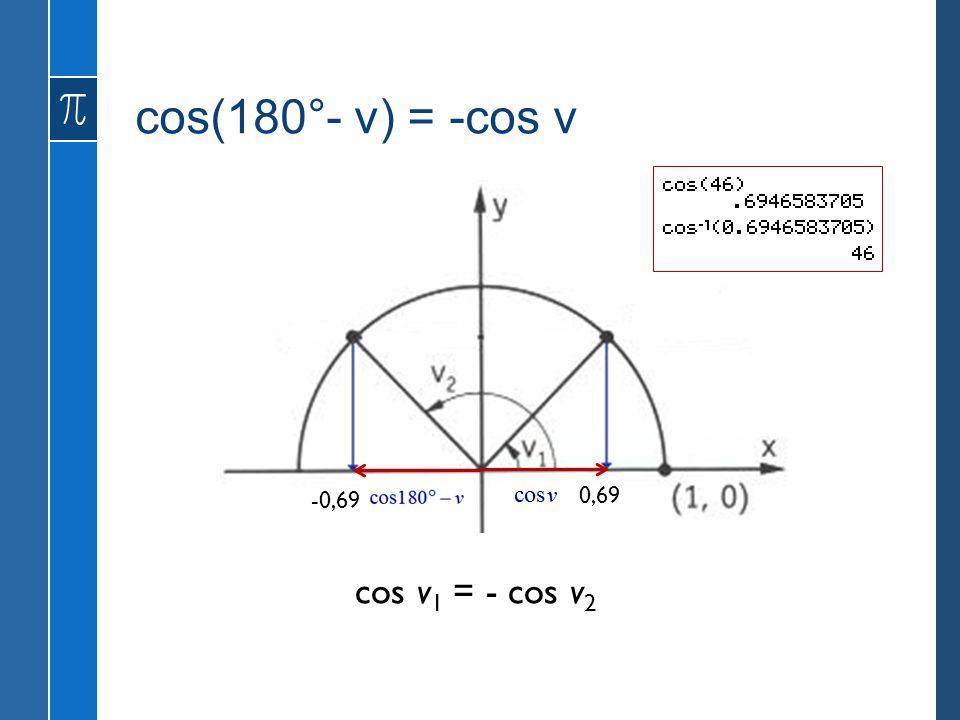 cos(180°- v) = -cos v -0,69 0,69 cos v1 = - cos v2