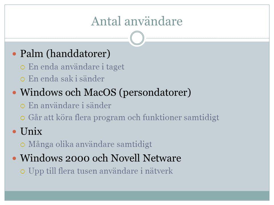 Antal användare Palm (handdatorer) Windows och MacOS (persondatorer)