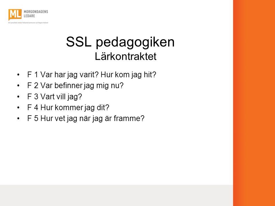 SSL pedagogiken Lärkontraktet