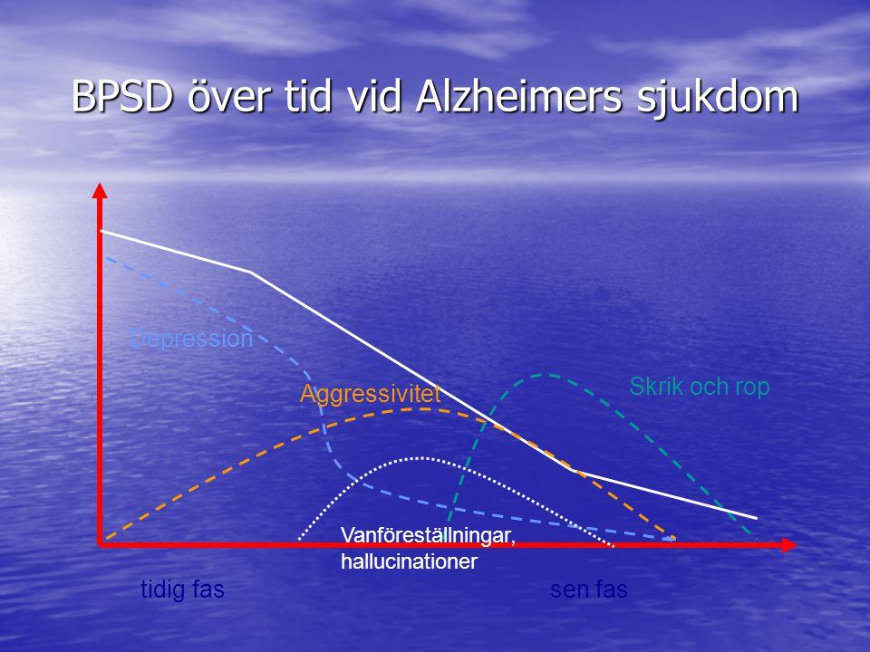 BPSD över tid vid Alzheimers sjukdom