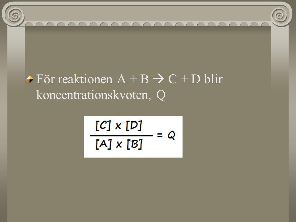 För reaktionen A + B  C + D blir koncentrationskvoten, Q