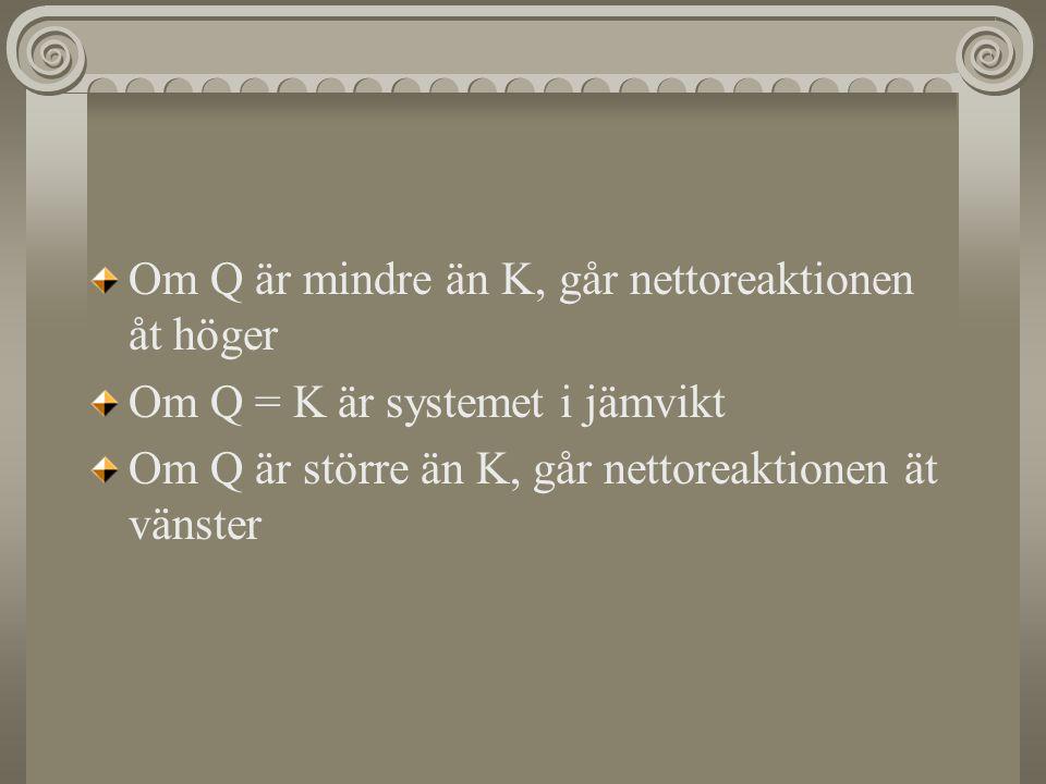 Om Q är mindre än K, går nettoreaktionen åt höger