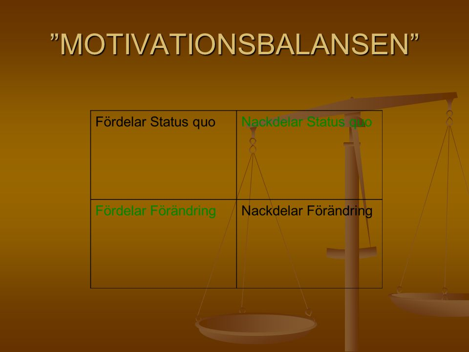 MOTIVATIONSBALANSEN