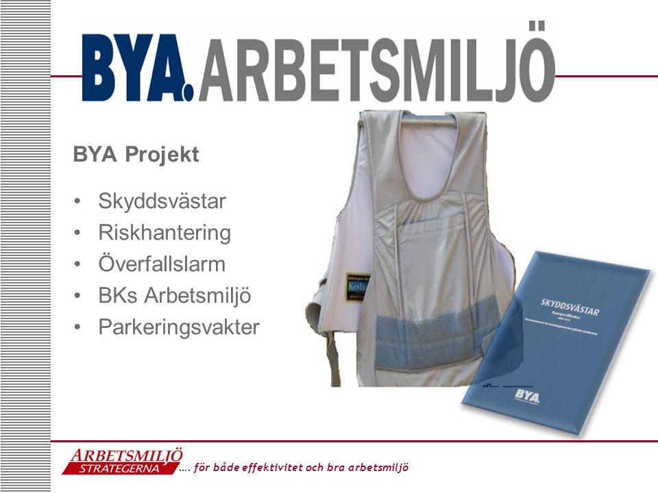 BYA Projekt Skyddsvästar Riskhantering Överfallslarm BKs Arbetsmiljö Parkeringsvakter