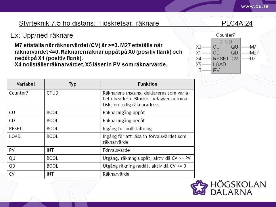 Styrteknik 7.5 hp distans: Tidskretsar, räknare PLC4A:24