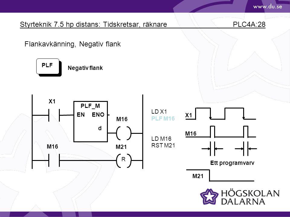 Styrteknik 7.5 hp distans: Tidskretsar, räknare PLC4A:28