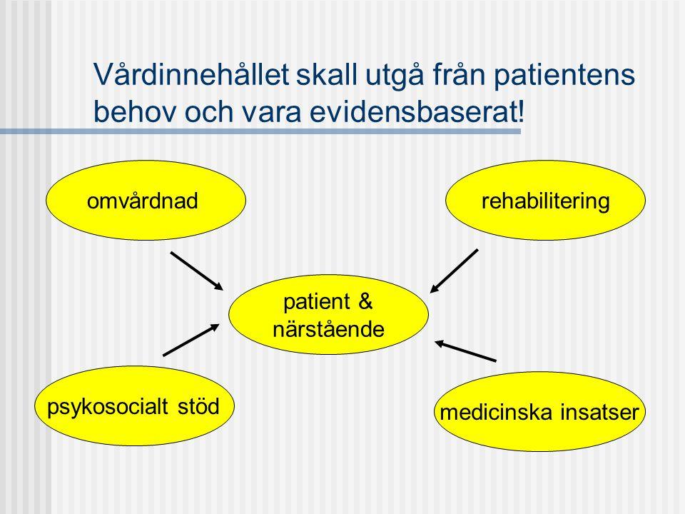 Vårdinnehållet skall utgå från patientens behov och vara evidensbaserat!