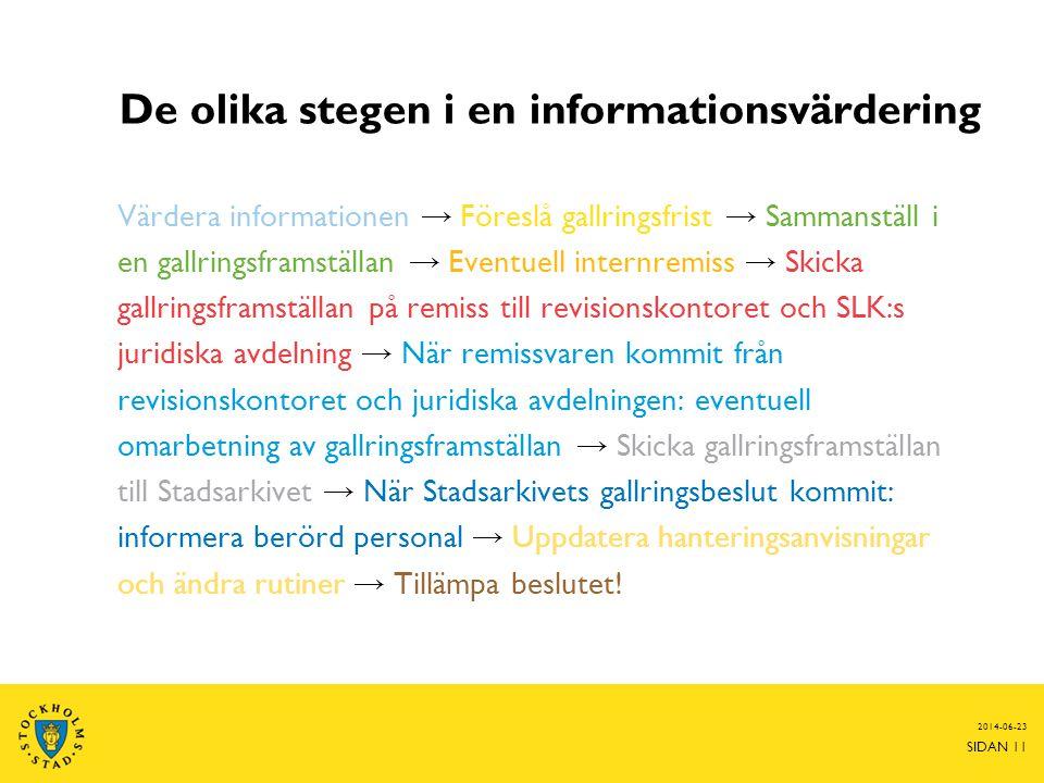 De olika stegen i en informationsvärdering