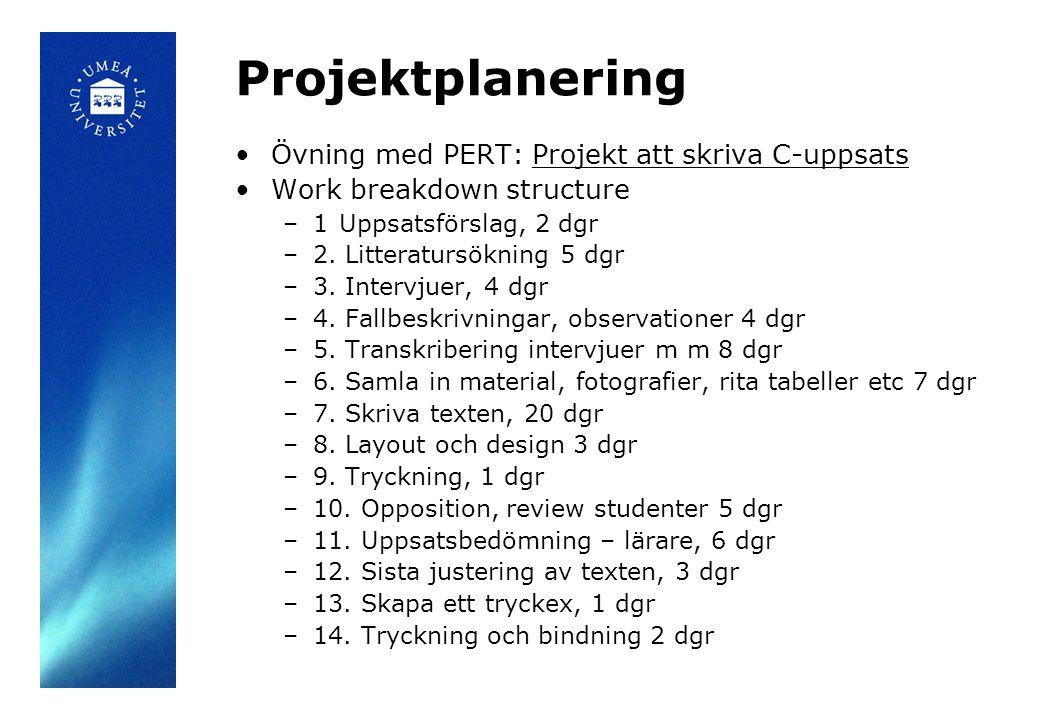 Projektplanering Övning med PERT: Projekt att skriva C-uppsats