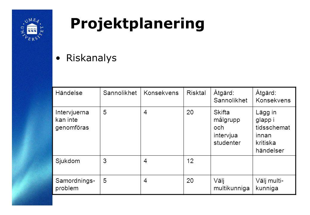 Projektplanering Riskanalys Händelse Sannolikhet Konsekvens Risktal
