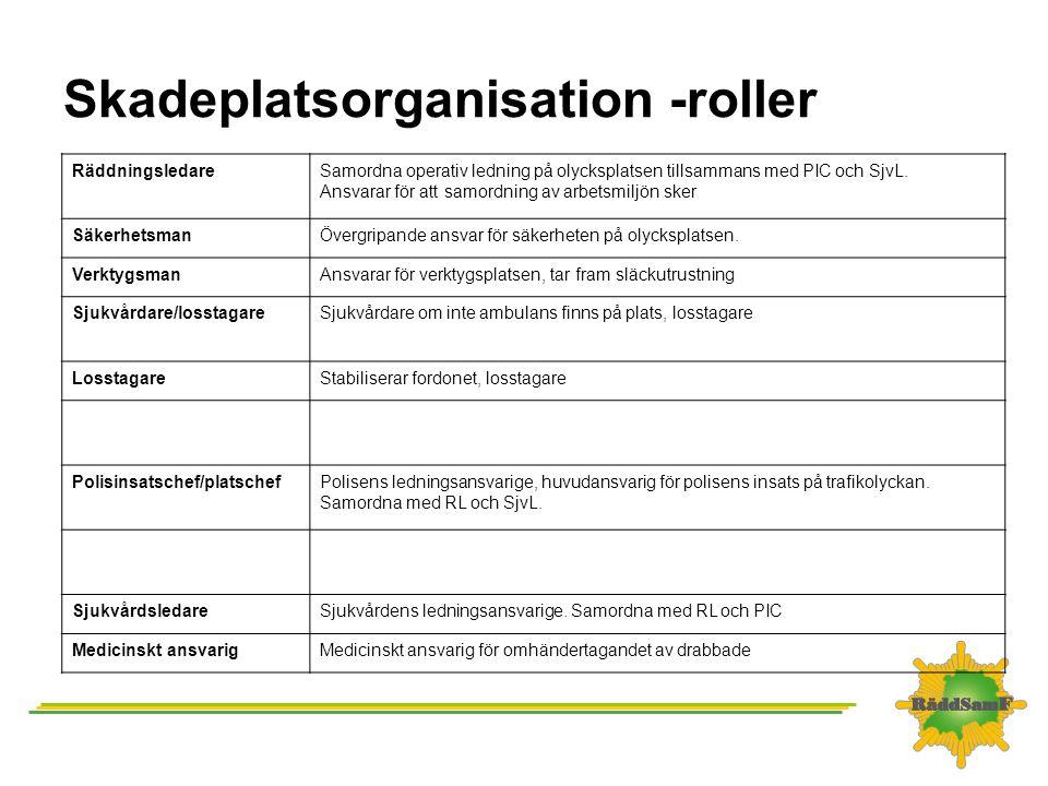Skadeplatsorganisation -roller