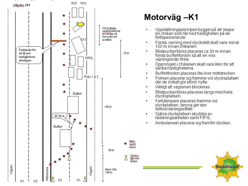 Motorväg –K1 Uppställningsprincipen bygger på att skapa en chikan som får ned hastigheten på de förbipasserande.