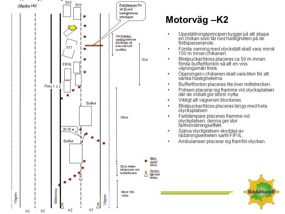 Motorväg –K2 Uppställningsprincipen bygger på att skapa en chikan som får ned hastigheten på de förbipasserande.