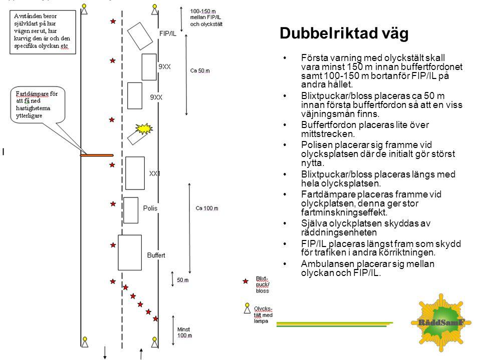 Dubbelriktad väg Första varning med olyckstält skall vara minst 150 m innan buffertfordonet samt 100-150 m bortanför FIP/IL på andra hållet.