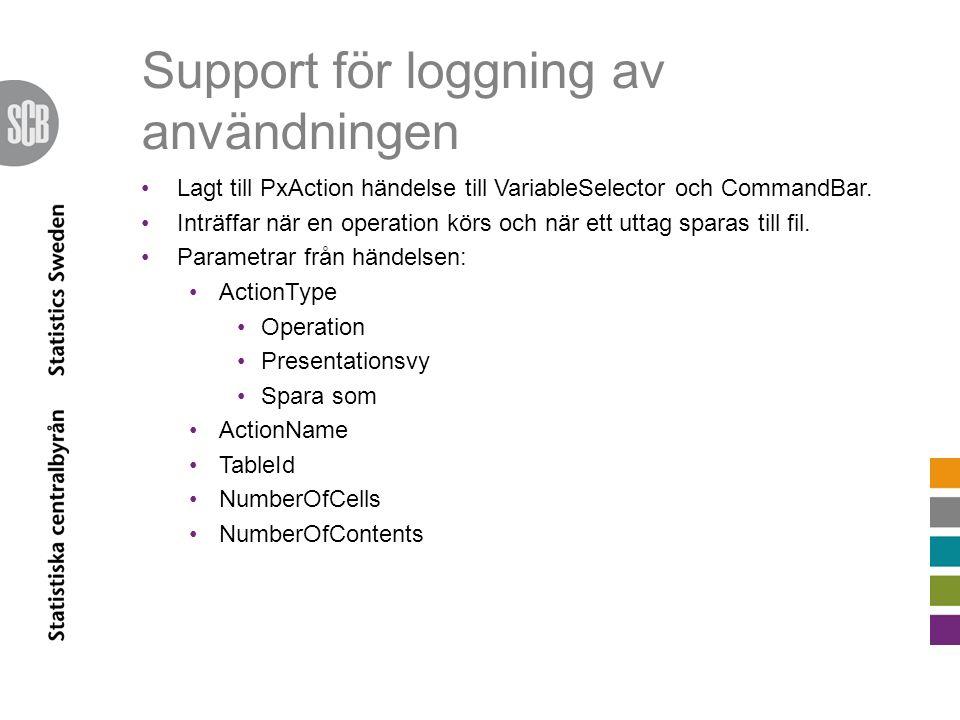 Support för loggning av användningen