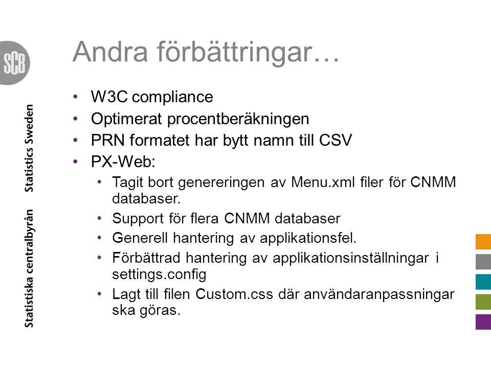 Andra förbättringar… W3C compliance Optimerat procentberäkningen