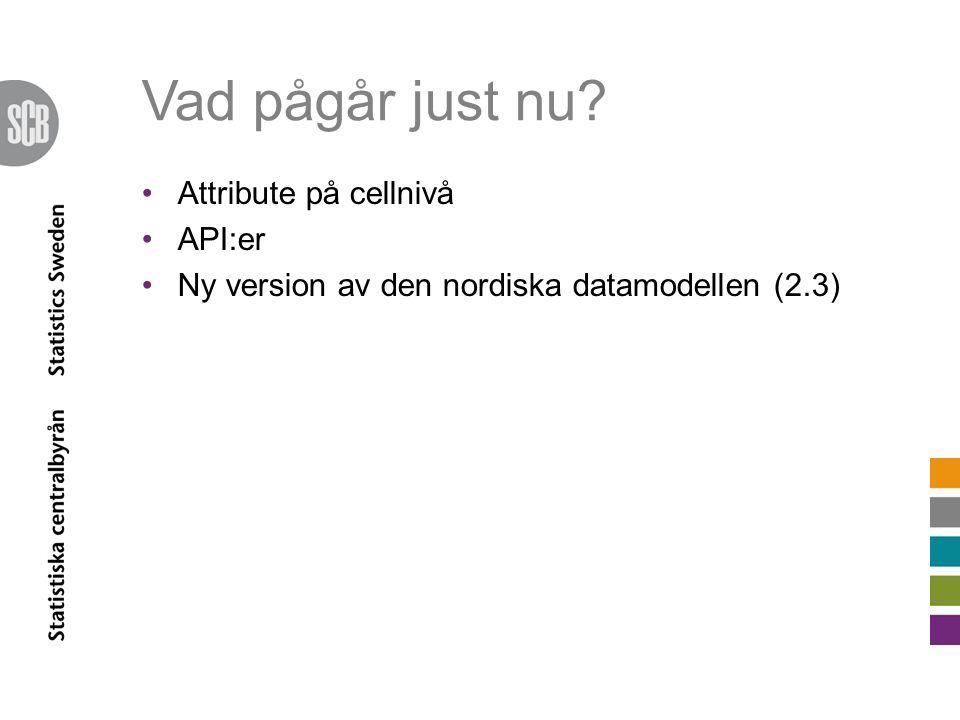 Vad pågår just nu Attribute på cellnivå API:er