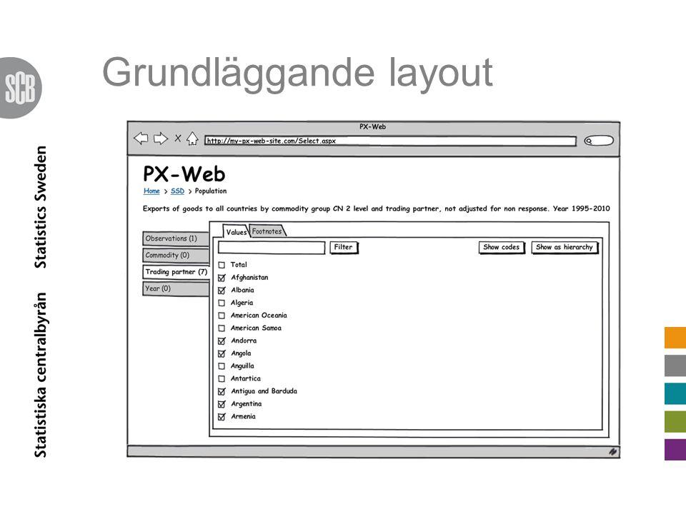 Grundläggande layout