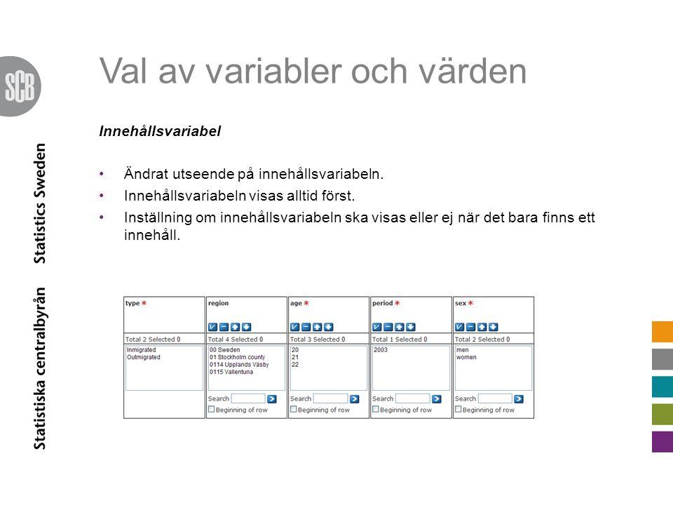 Val av variabler och värden