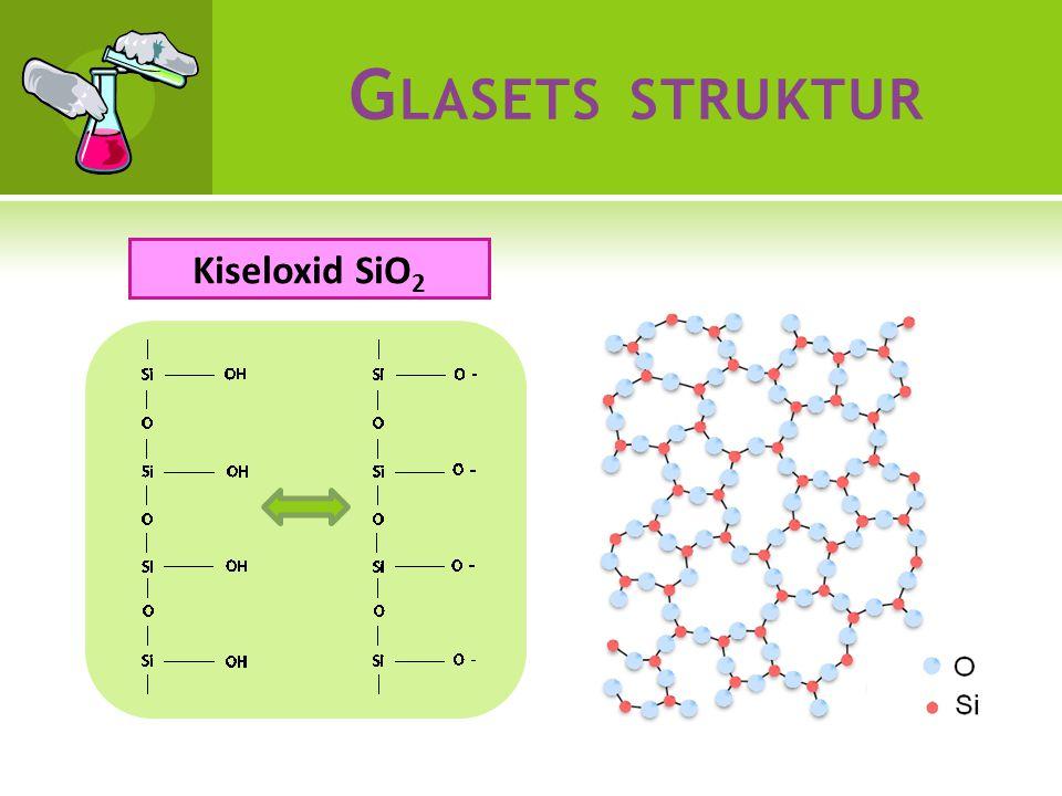 Glasets struktur Kiseloxid SiO2