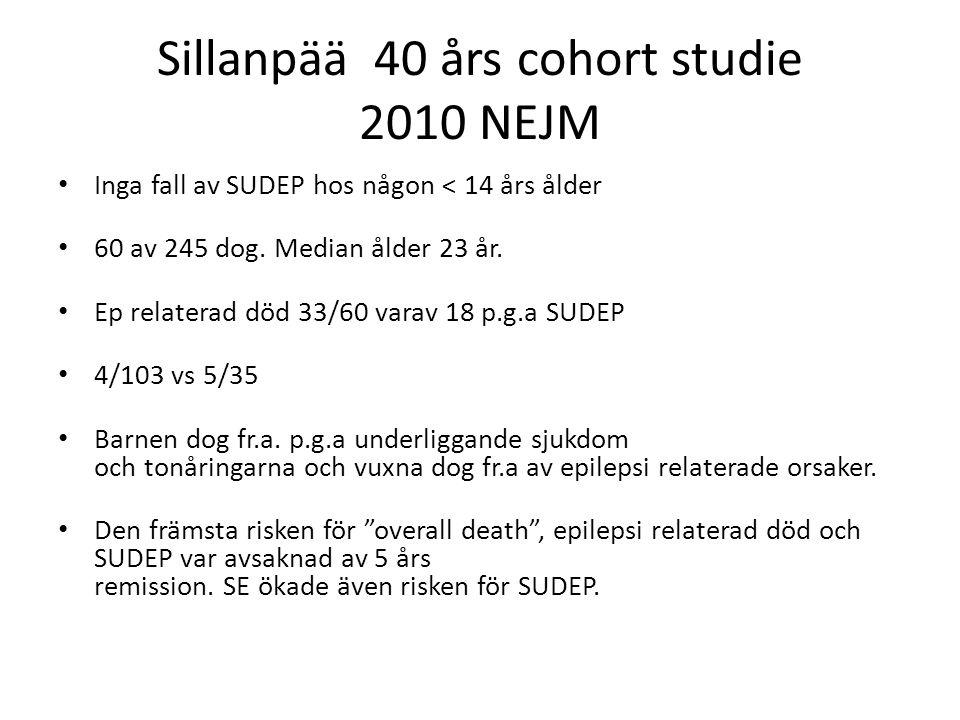Sillanpää 40 års cohort studie 2010 NEJM