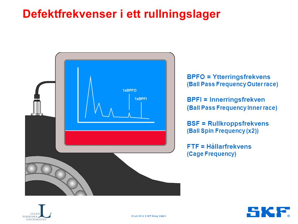 Ytterringsfel 3 april 2017 © SKF Group Slide 7