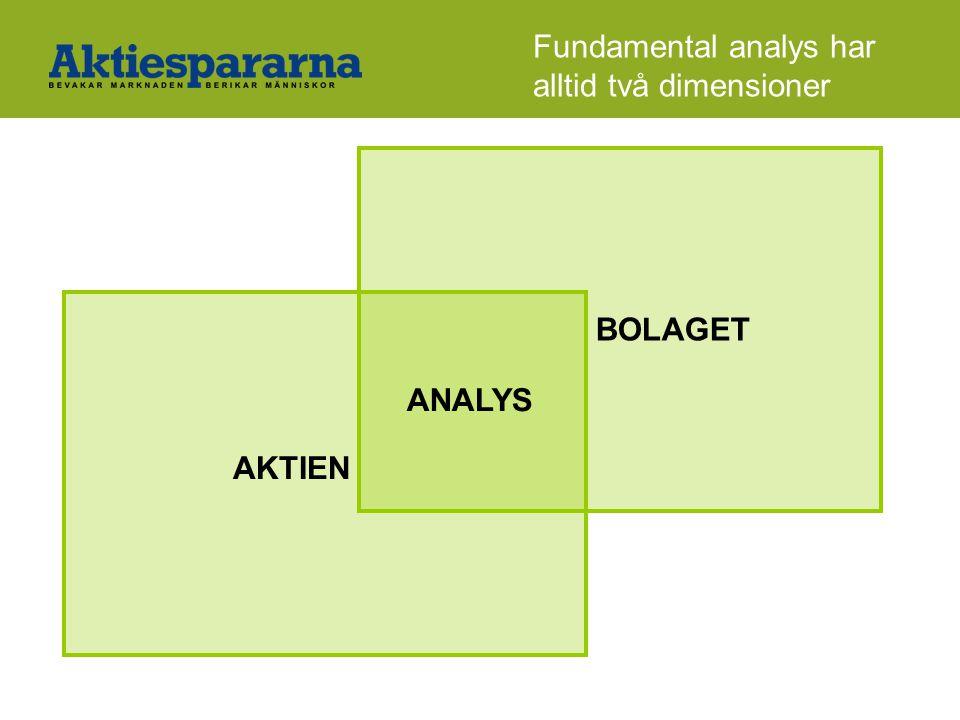 Fundamental analys har alltid två dimensioner