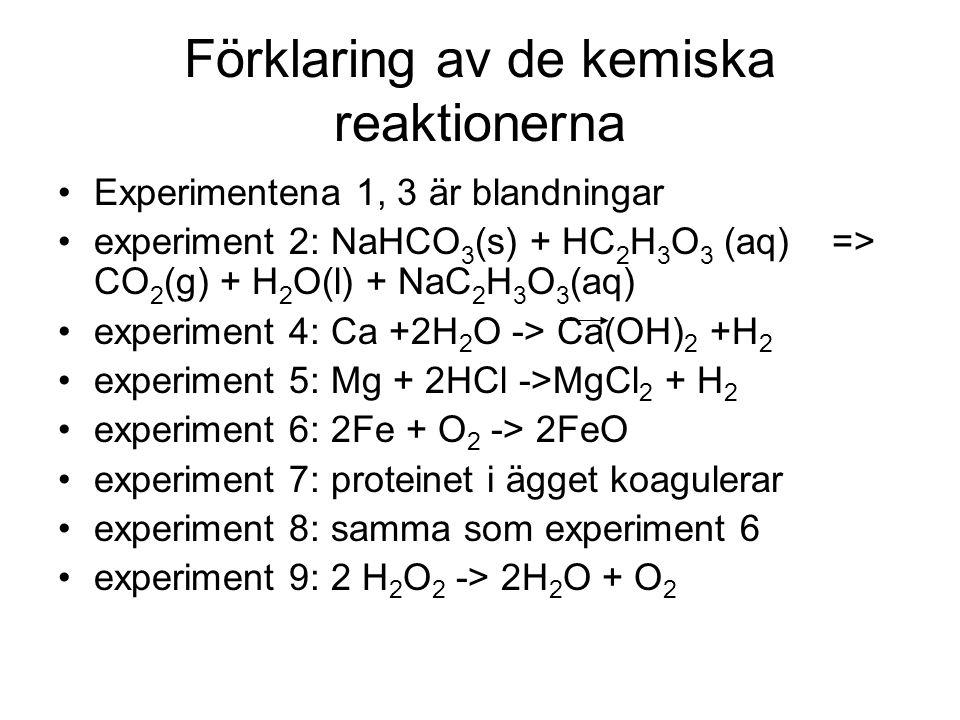 Förklaring av de kemiska reaktionerna