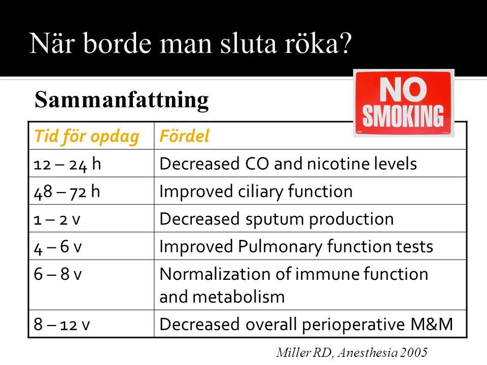 När borde man sluta röka
