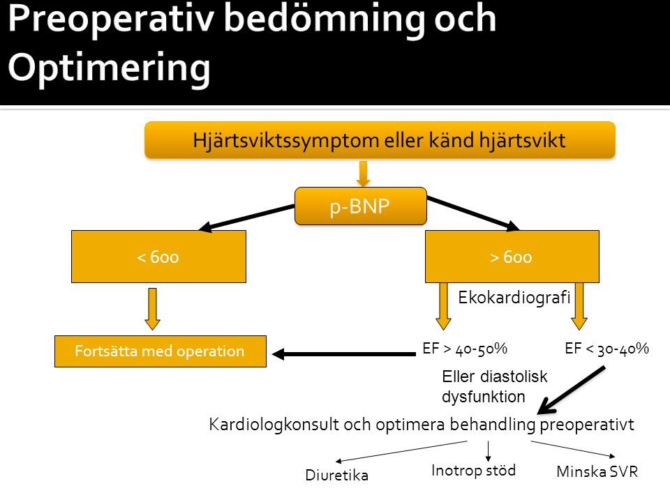Preoperativ bedömning och Optimering