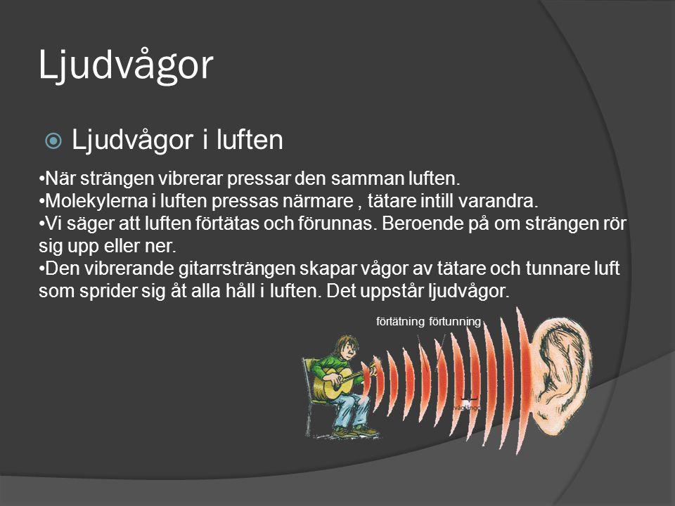 Ljudvågor Ljudvågor i luften