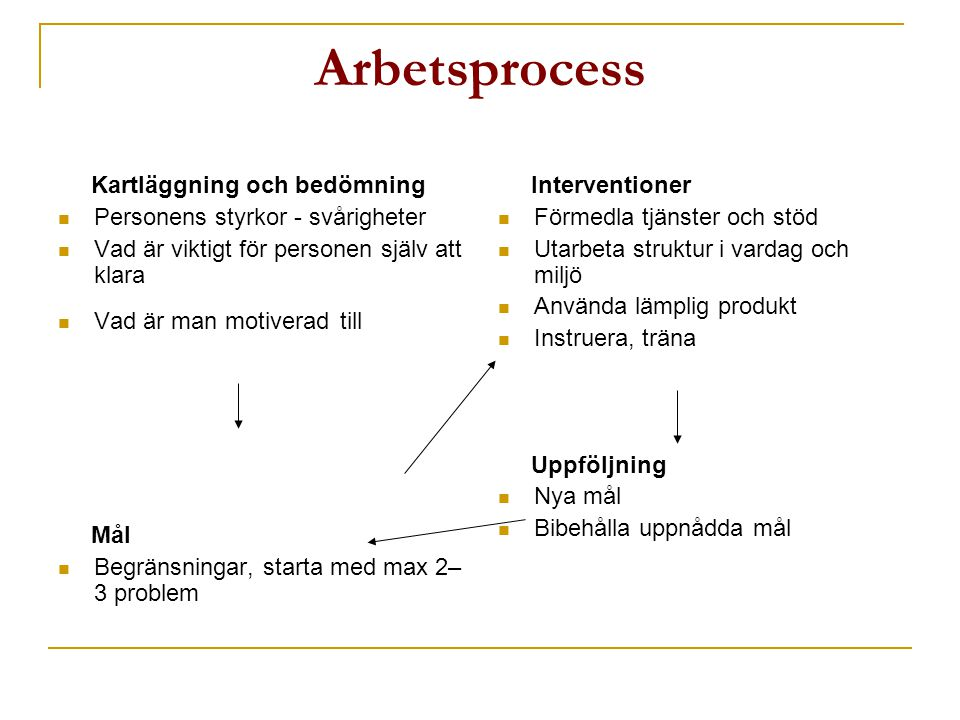 Arbetsprocess Kartläggning och bedömning