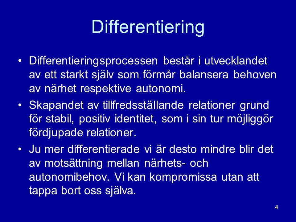 Differentiering Differentieringsprocessen består i utvecklandet av ett starkt själv som förmår balansera behoven av närhet respektive autonomi.
