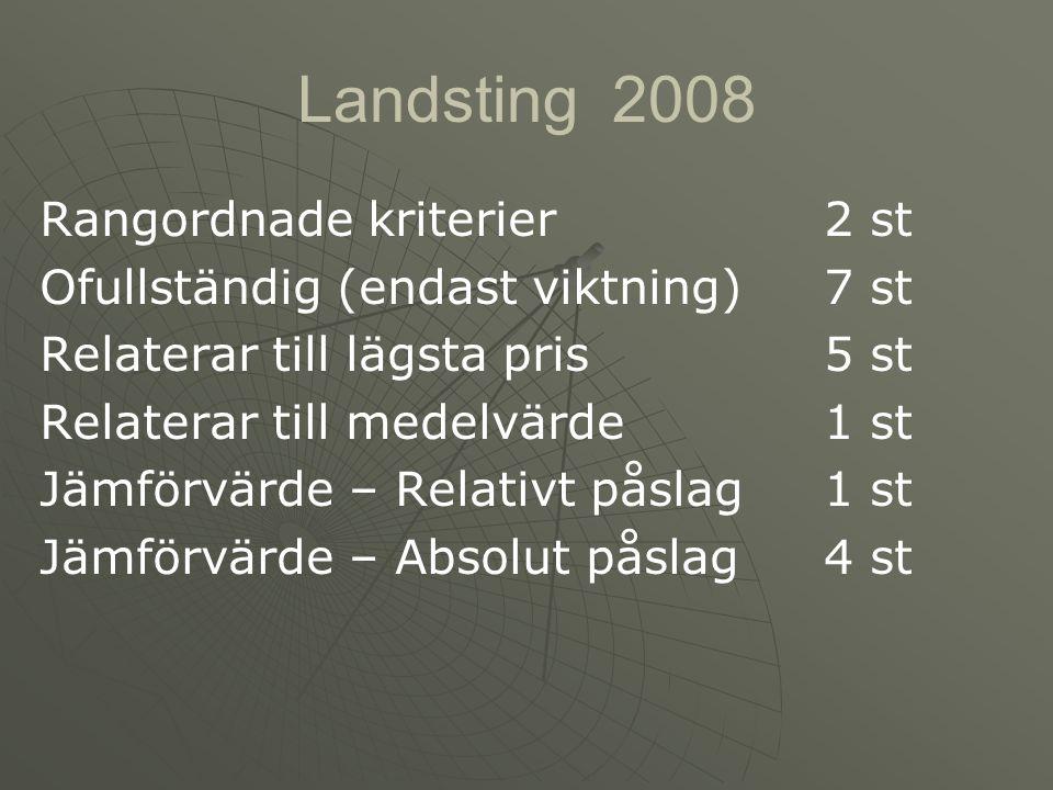 Landsting 2008 Rangordnade kriterier 2 st