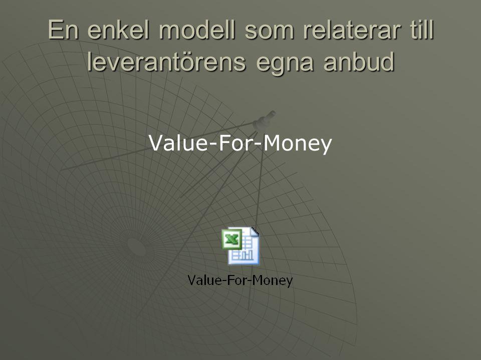 En enkel modell som relaterar till leverantörens egna anbud