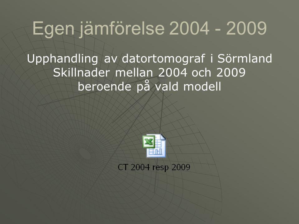 Egen jämförelse 2004 - 2009 Upphandling av datortomograf i Sörmland