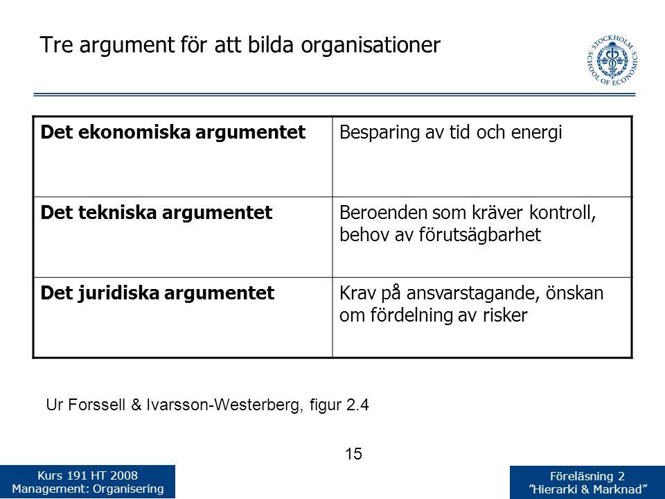 Tre argument för att bilda organisationer