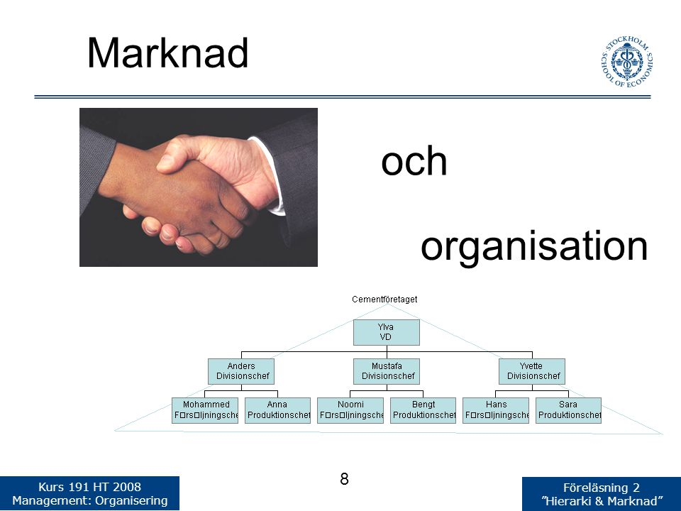 Marknad och organisation 8