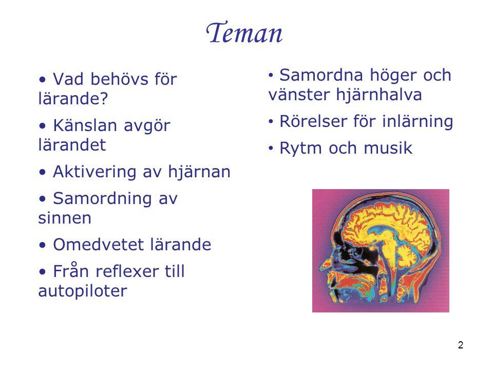 Teman Samordna höger och vänster hjärnhalva Vad behövs för lärande