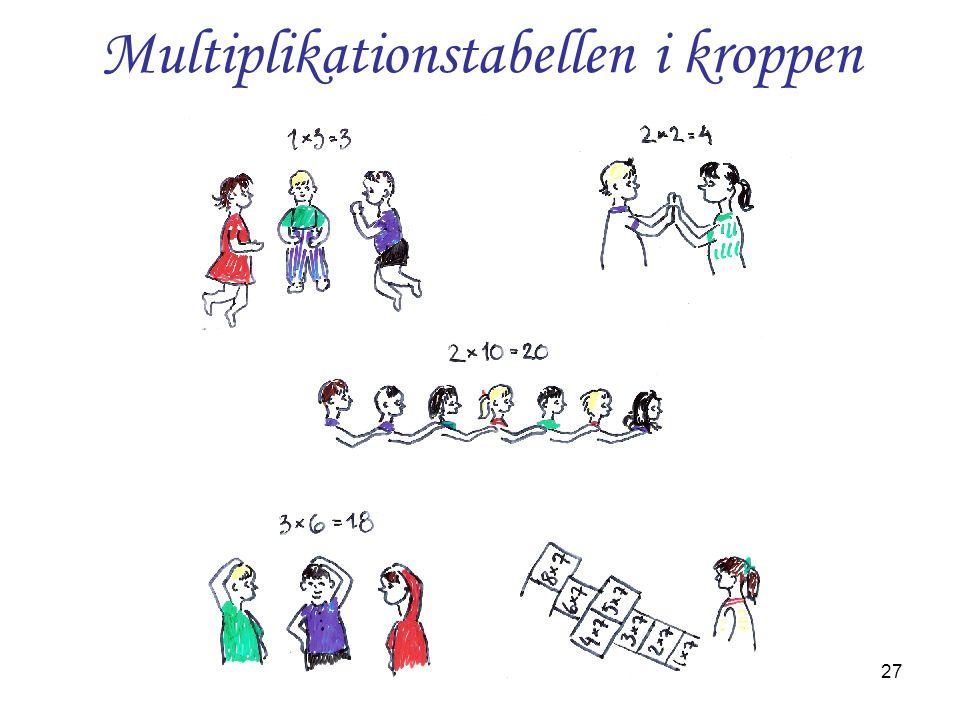 Multiplikationstabellen i kroppen