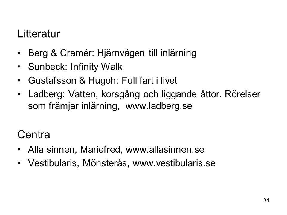 Litteratur Centra Berg & Cramér: Hjärnvägen till inlärning