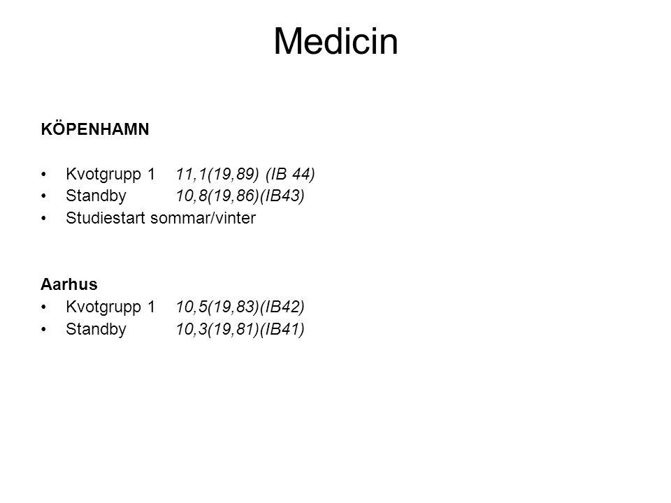 Medicin KÖPENHAMN Kvotgrupp 1 11,1(19,89) (IB 44)